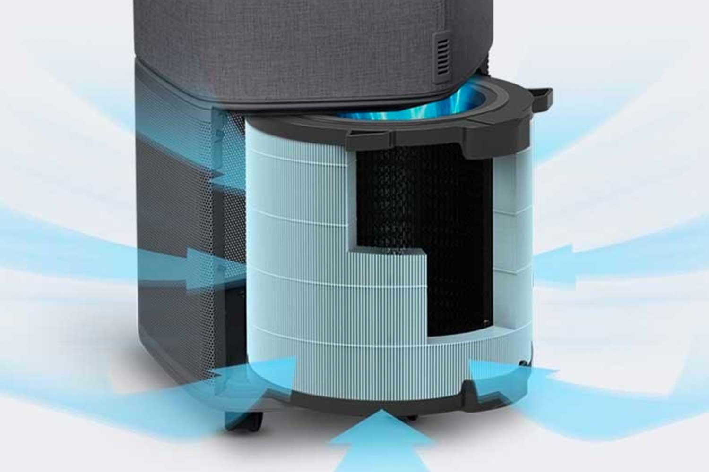 Electrolux 空気清浄機 Pure A9 PA91-406-DG/GY