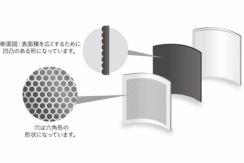 CAMPA パネルヒーター Photon2 XCPHO09-2